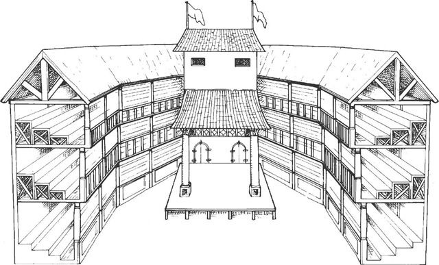 Theater An Elizabethan theater in which spectators either