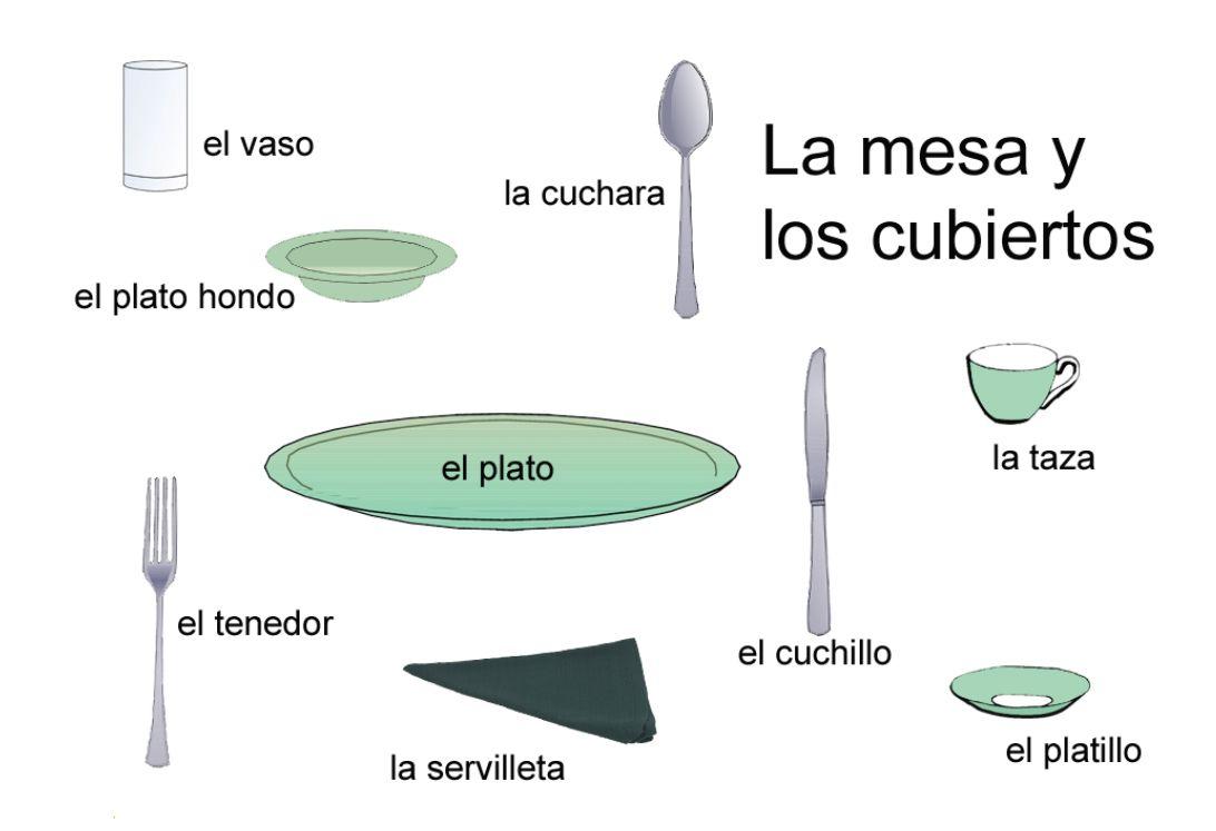 Table setting in Spanish  sc 1 st  Pinterest & Cuervo Martha / HOMEWORK: SEPTEMBER-JUNE (2013-2014) | el ...