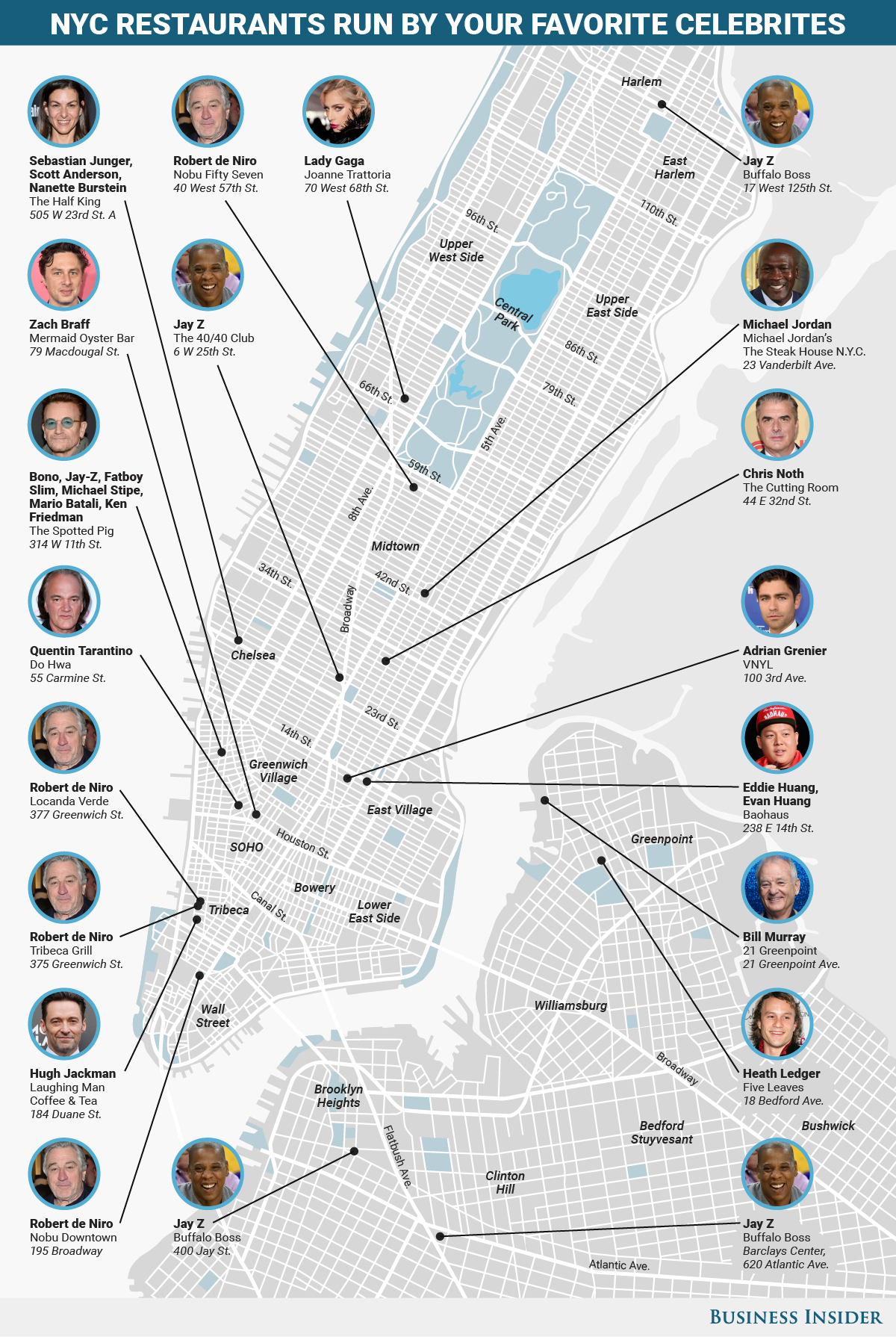 This map shows all the celebrity-backed restaurants in NYC | NYC ...