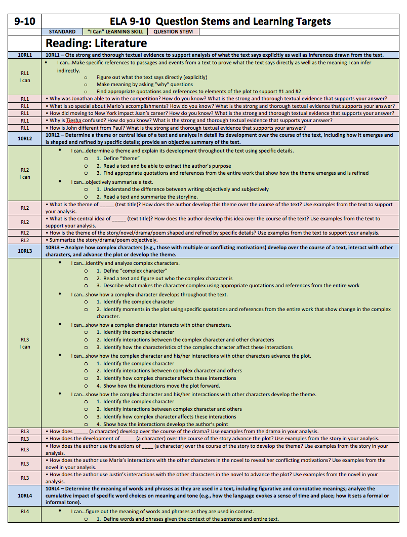 """I am so excited to share this work! Using my """"I can"""" statements from last summer and combining that work with work from other sources (referenced in the document), one high school English teacher f..."""