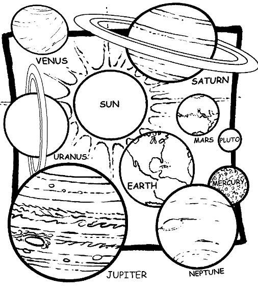 solar system coloring pages planet
