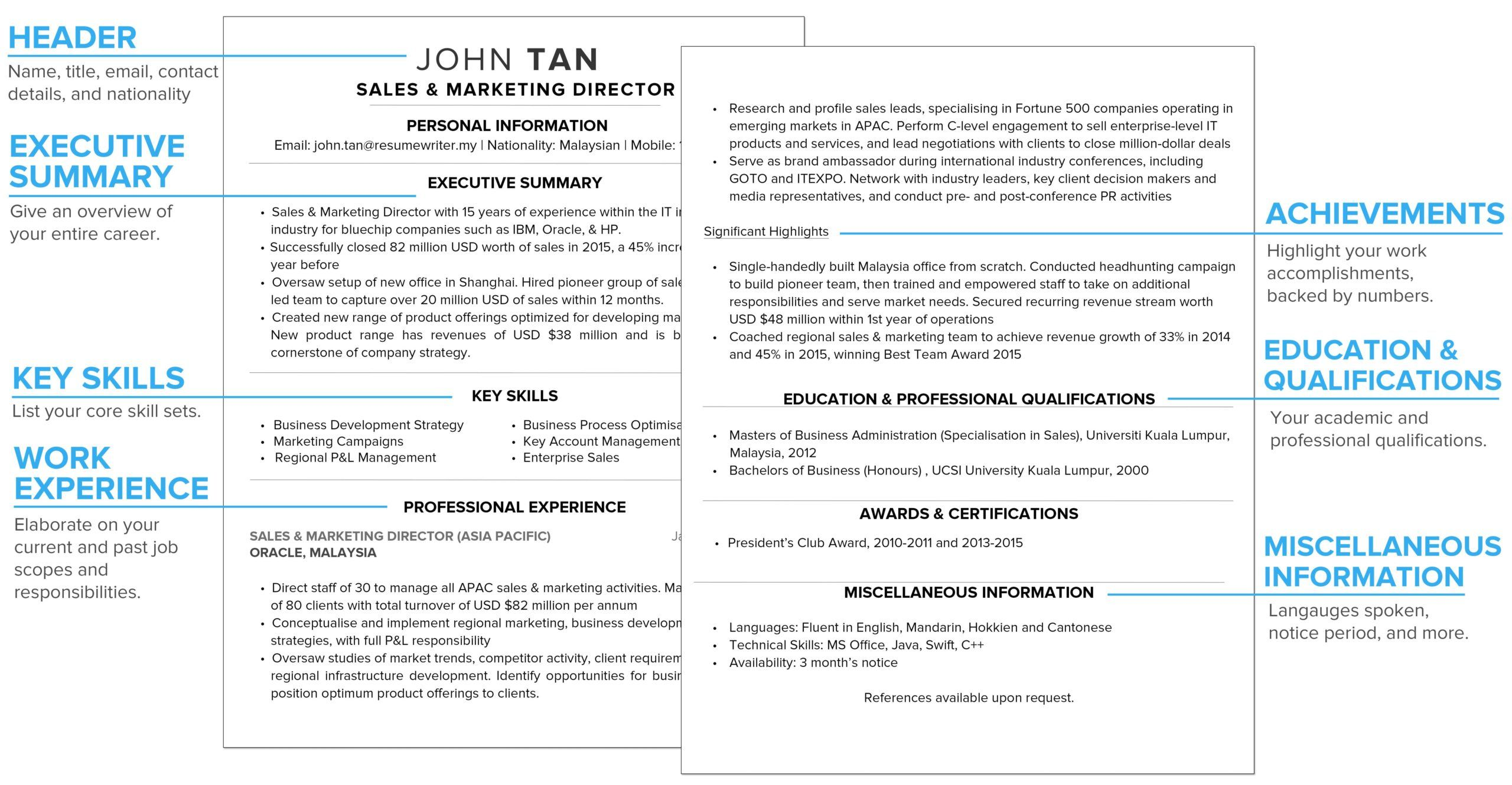 How To Write A Winning Resume or CV Malaysia in 2020