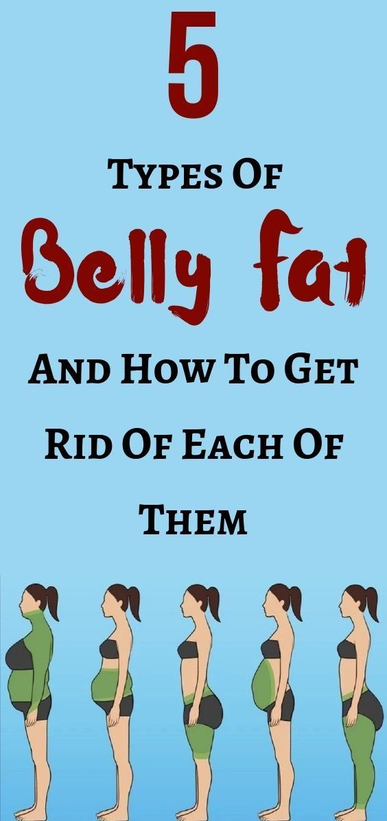 #types #belly #fat #body #beauty #interesting #fitness  Having much fat deposits in the abdominal ar...