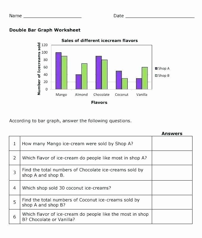 Doubles Rap Printable Blank Bar Graph Printable ...