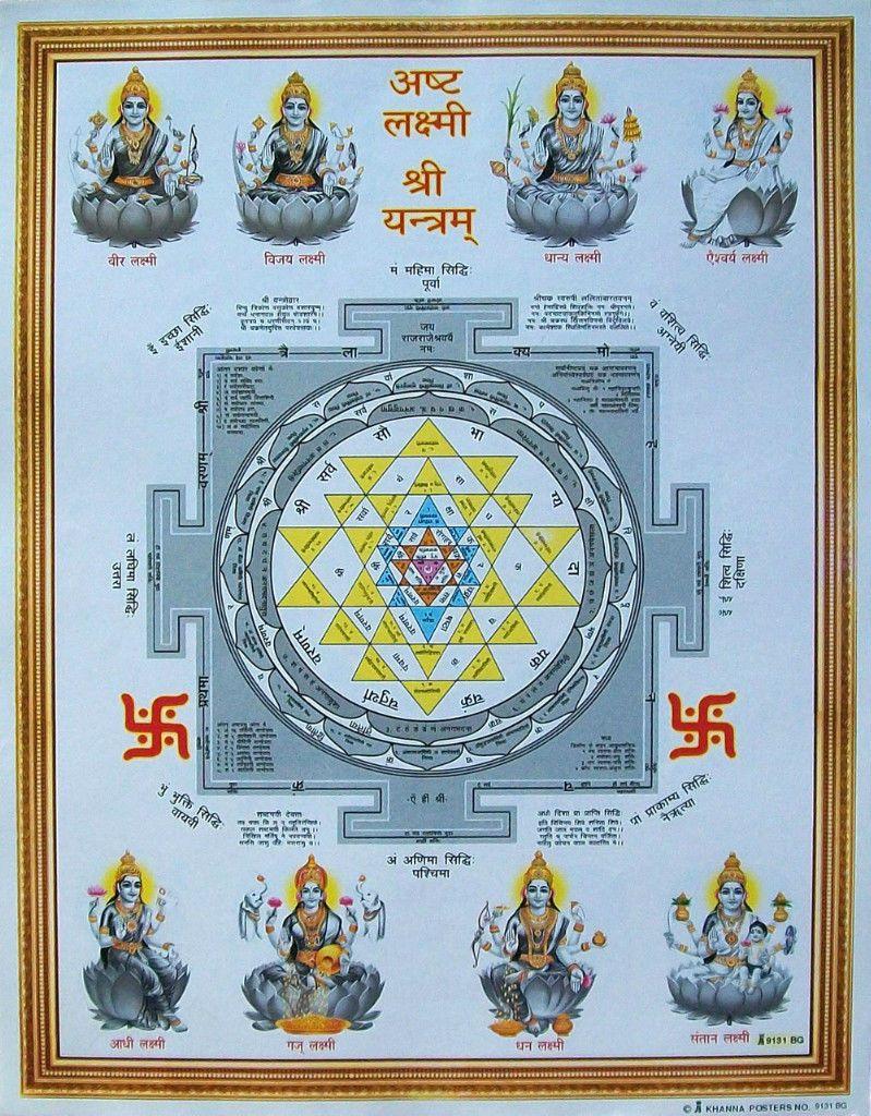 Ashta (Eight) Laxmi Lakshmi Shree Shri Yantra - POSTER - 9