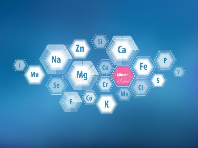 Minerals for human health all minerals for human health