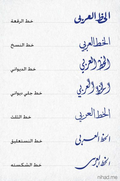 Arabic Fonts The Last Font I Have Never Heard Of One Before Last Is Farsi Font Calligraphy Art Arabic Calligraphy Art Islamic Art Calligraphy