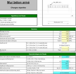 meilleur feuille de calcul ferraillage béton armé (excel)