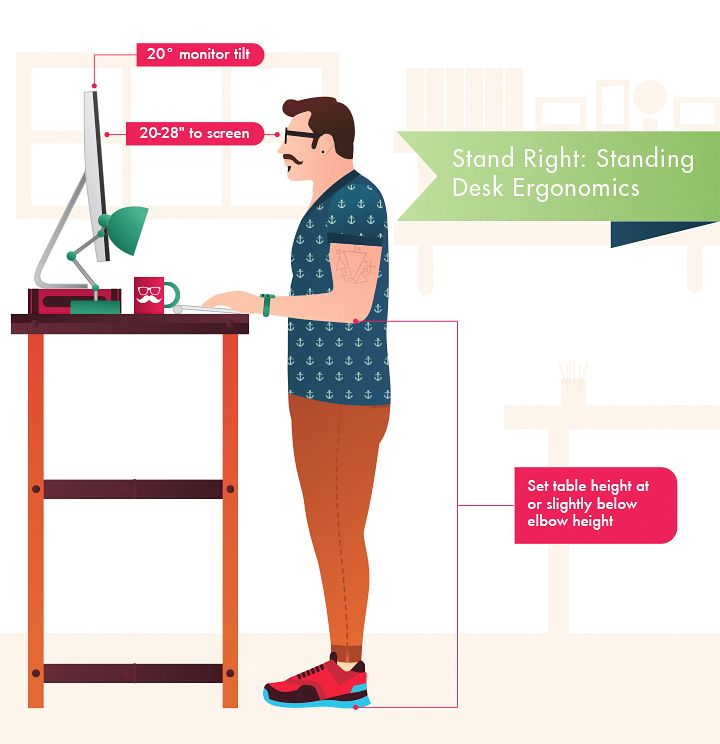 stand right standing desk ergonomics furniture