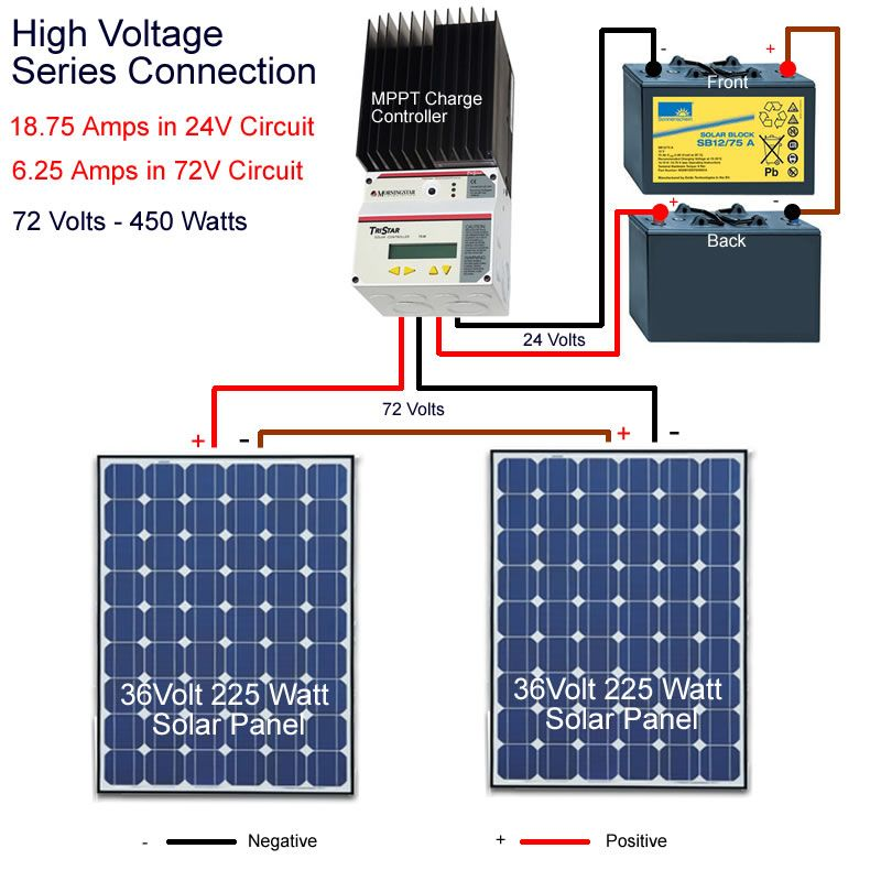 connecting high voltage solar panels in series with a. Black Bedroom Furniture Sets. Home Design Ideas