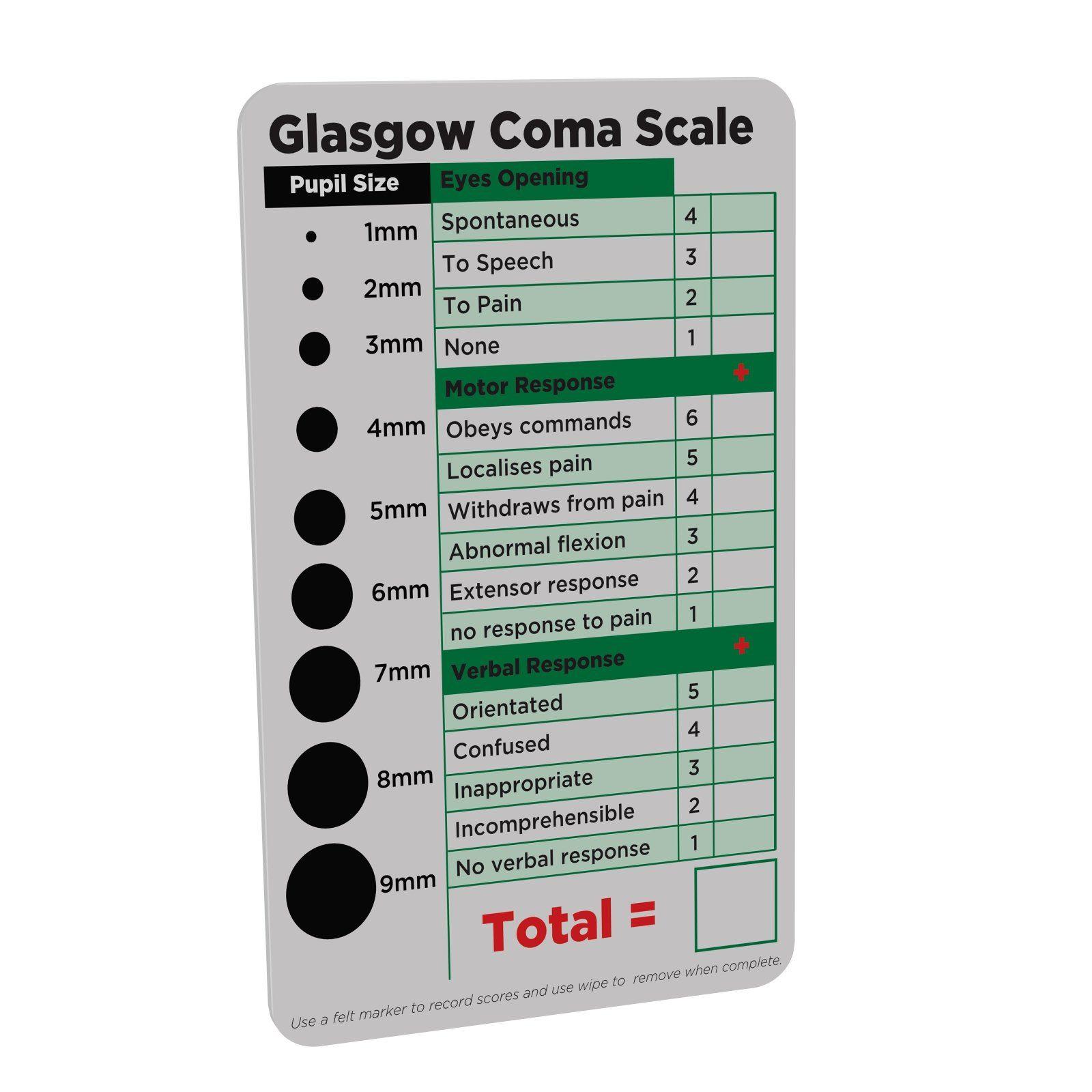 Coma Glasgow Scale