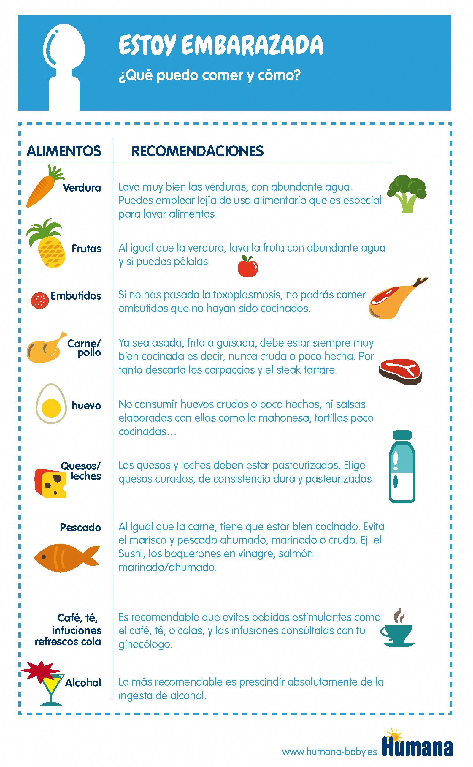 Pin On Alimentación Embarazo