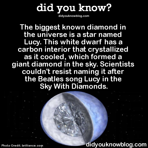 Outer Space Diamond: The Biggest Known Diamond In The Universe Is A...