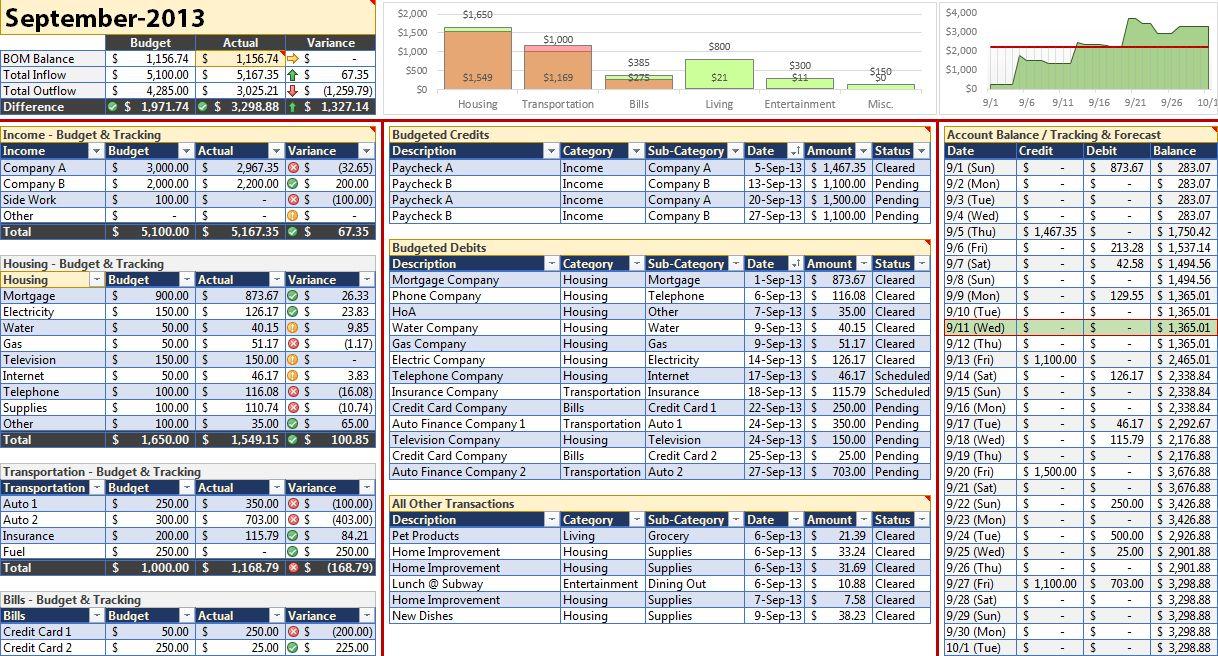 Personal Financial Planner Template Beautiful Personal Financial Planning Worksheets S Financial Plan Template Budgeting Worksheets Personal Budget Spreadsheet