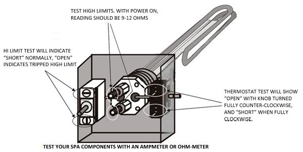 Hot tub thermostat wiring diagram diy wiring diagrams top 5 hot tub heater problems spa heater trouble hottubworks s rh pinterest co uk nordic hot tub wiring diagram hot tub wiring install asfbconference2016 Images