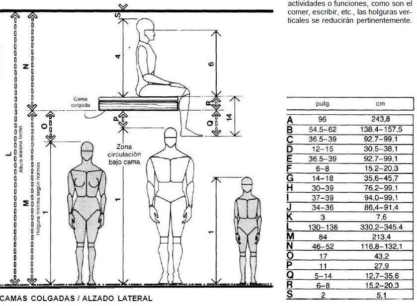 Muebles domoticos medidas antropometricas para dise ar for Antropometria mobiliario