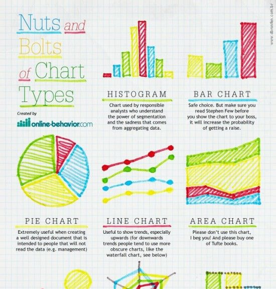 Infographic Graph  Google   Research    Infographic