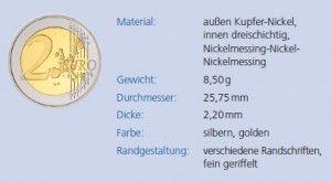 Technische Spezifikationen Von 2 Euro Münzen Kursmünzen Und