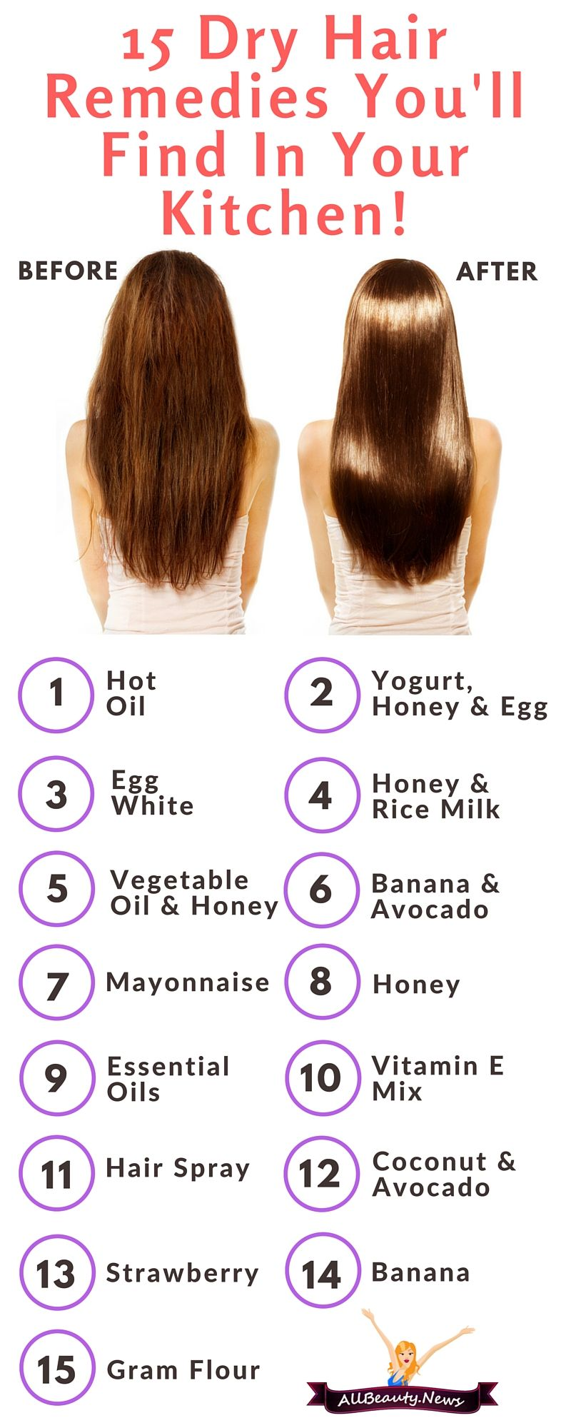 Watch 5 Simple Hair Masks 15 Ayurvedic Products To Help Your Hair Grow Faster video