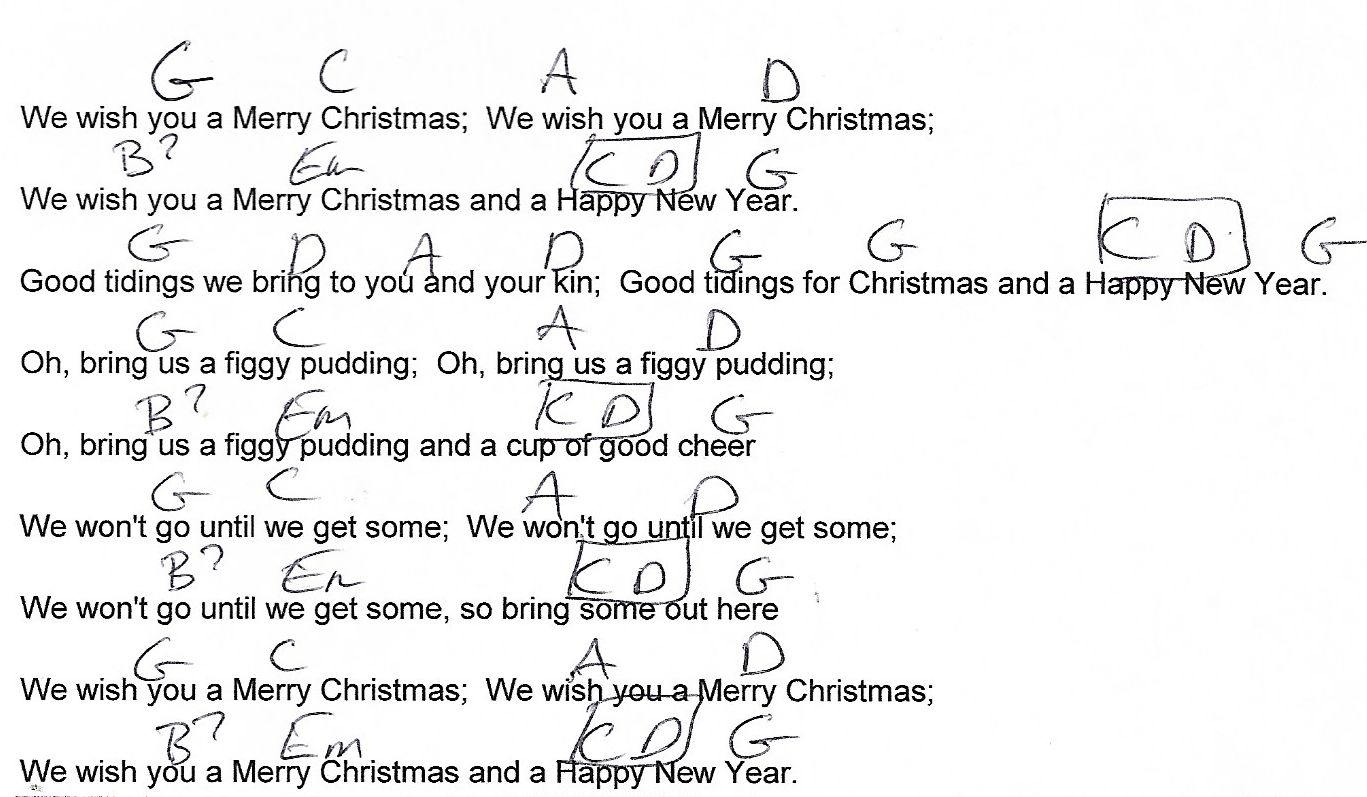 We Wish You A Merry Christmas G Major Guitar Chord Chart With Lyrics