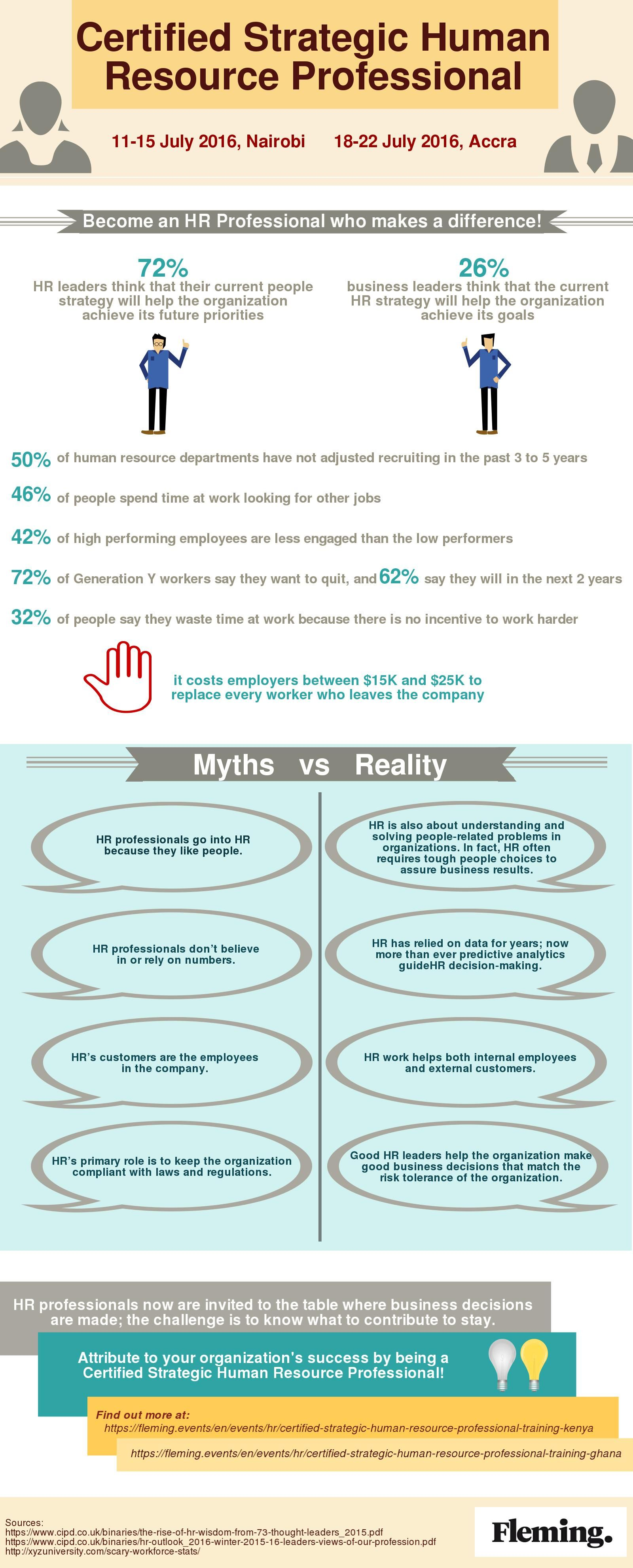 Take A Look At The Infographic About Hr Statistics And The Myths