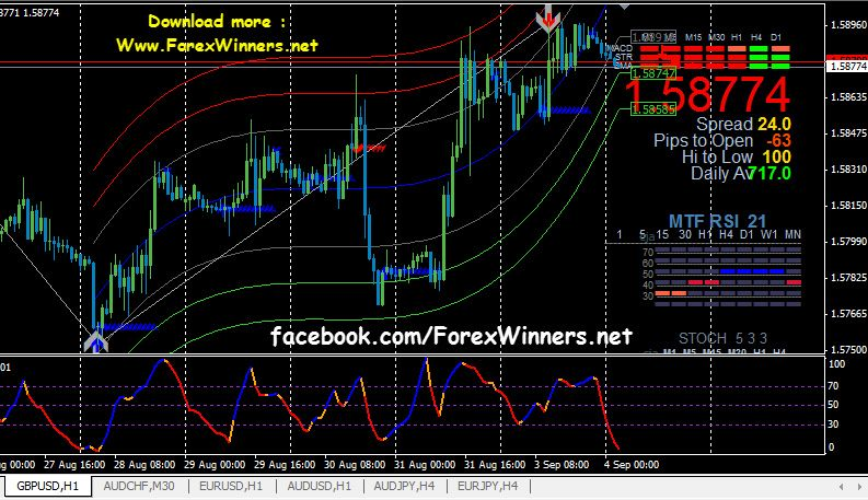 Trading Systems Forex Winners Free Download Page 43 Stana