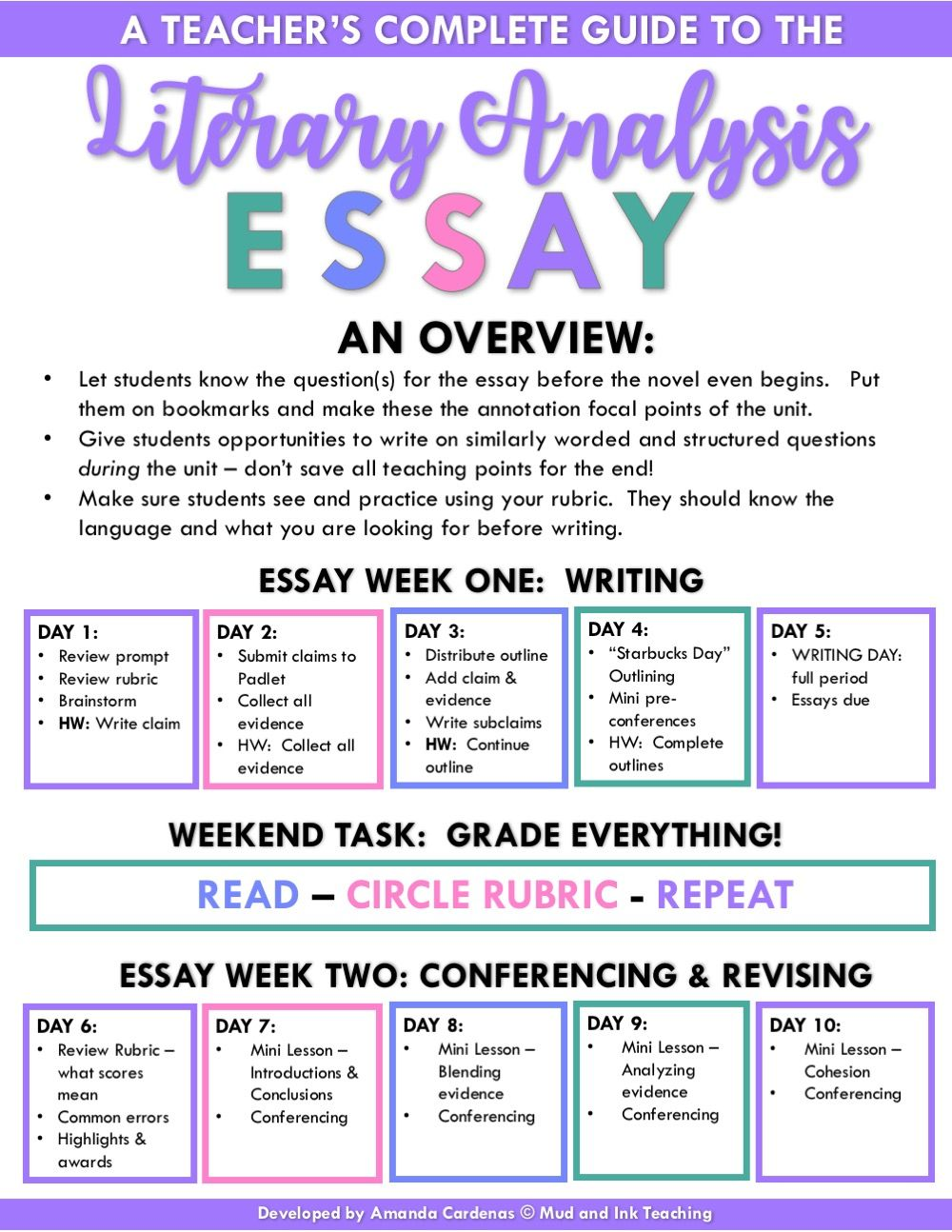 The Literary Analysi Essay A Teacher S Guide Mud And Ink Teaching Guides Hamlet To Be Or Not Soliloquy