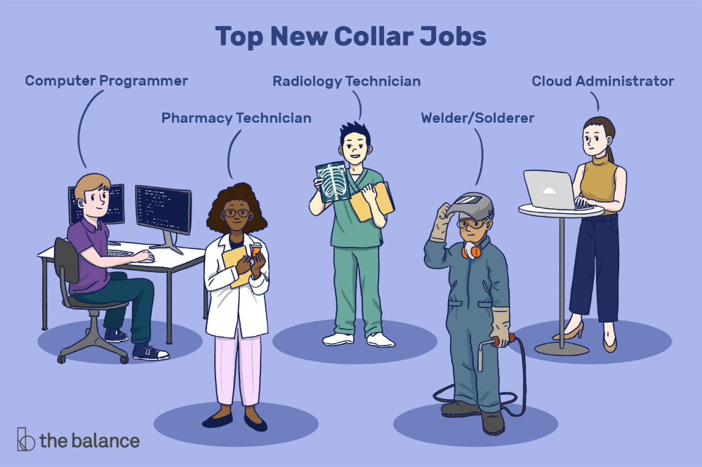 10 high paying jobs that you can get without a college