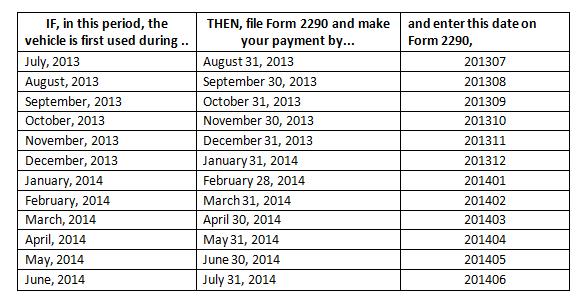 Form 2290 Filing Chart Irs Tax 2290 Filing 2290 Highway Use Tax