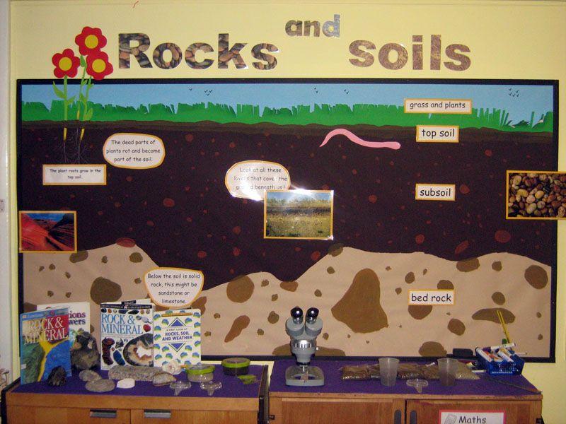 Gorgeous rocks and soils display teaching ideas for Soil layers ks2