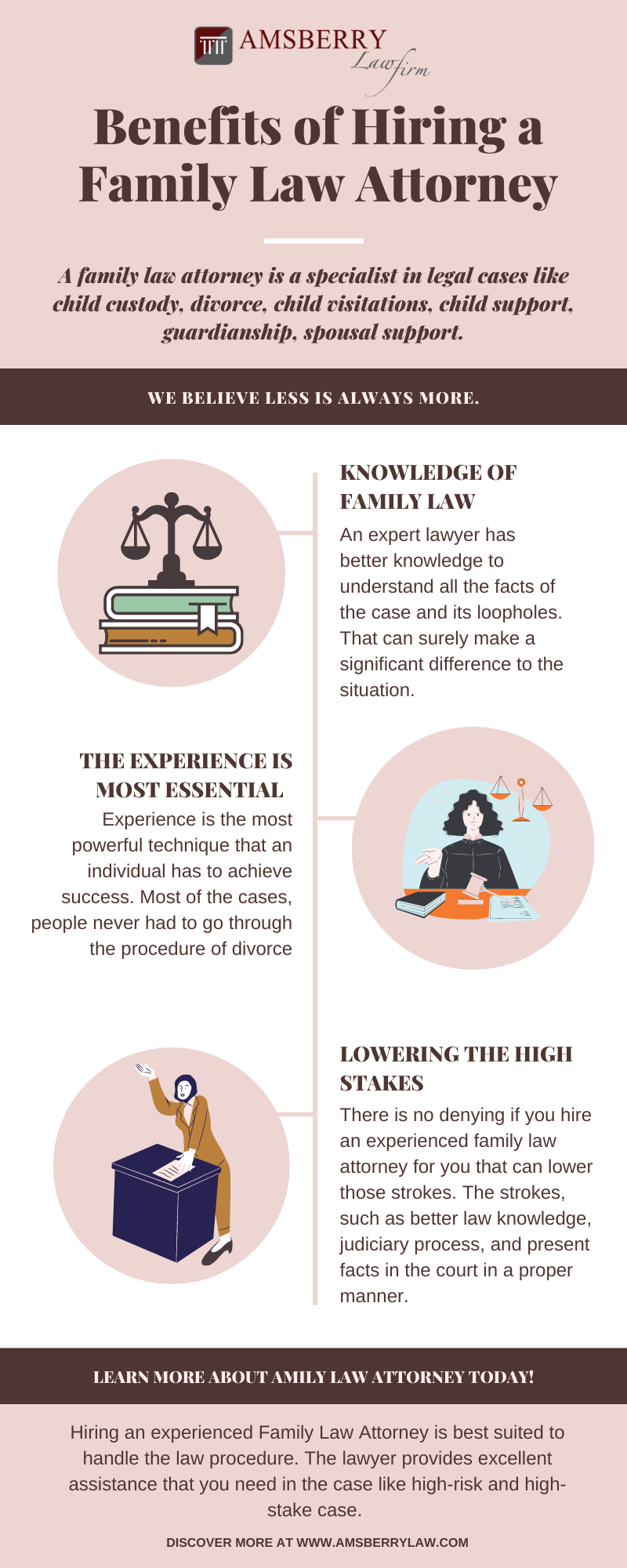 Benefits Of Hiring A Family Law Attorney In 2020 Family Law Attorney Family Law Attorney At Law