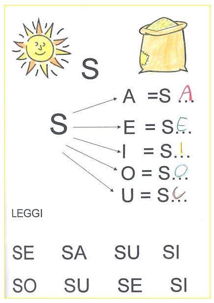 Schede comprensione per scuola cerca con google italiano pinterest - Esercizi di letto scrittura ...