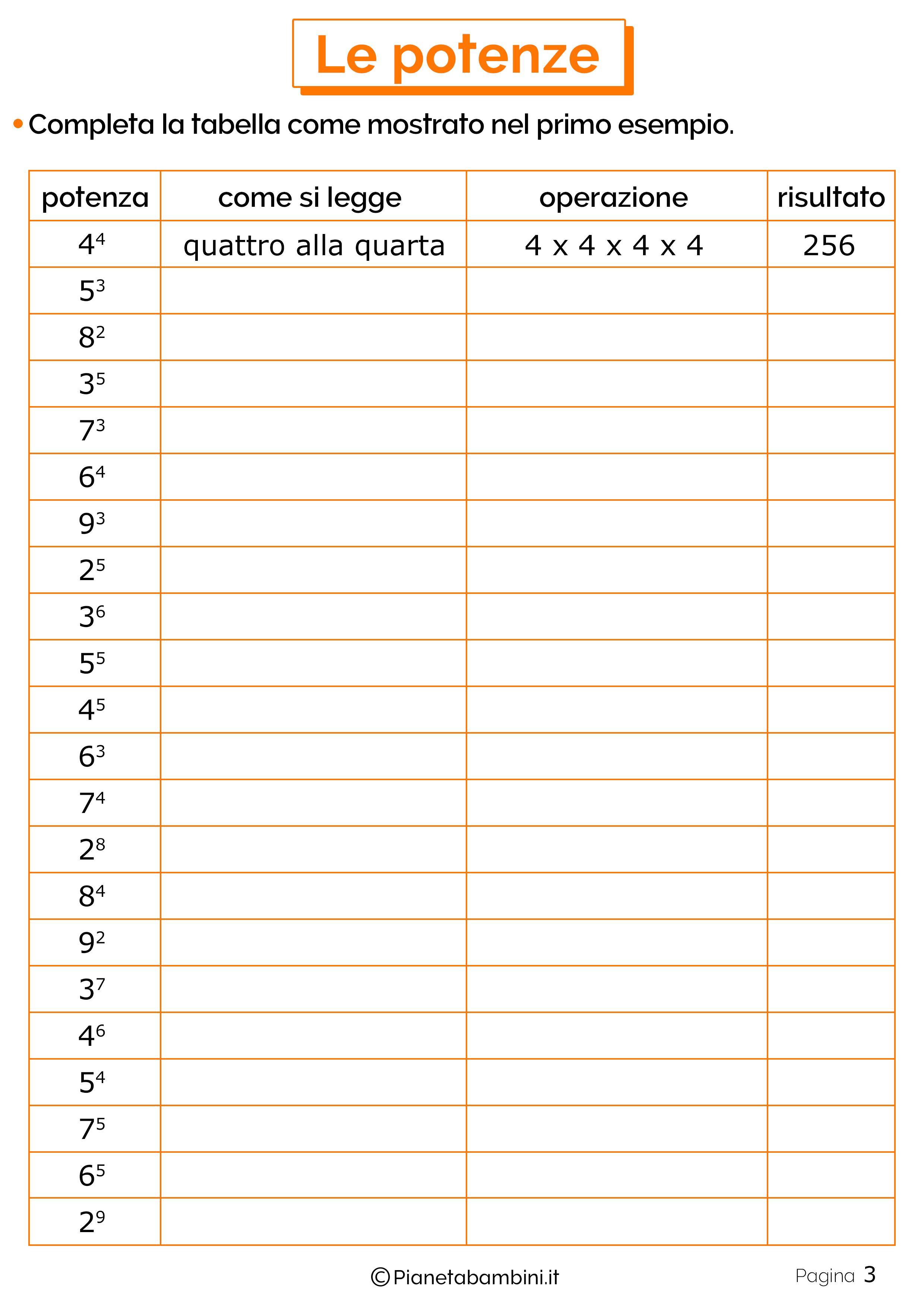 Esercizi sulle Potenze per la Scuola Primaria   Matematica ...