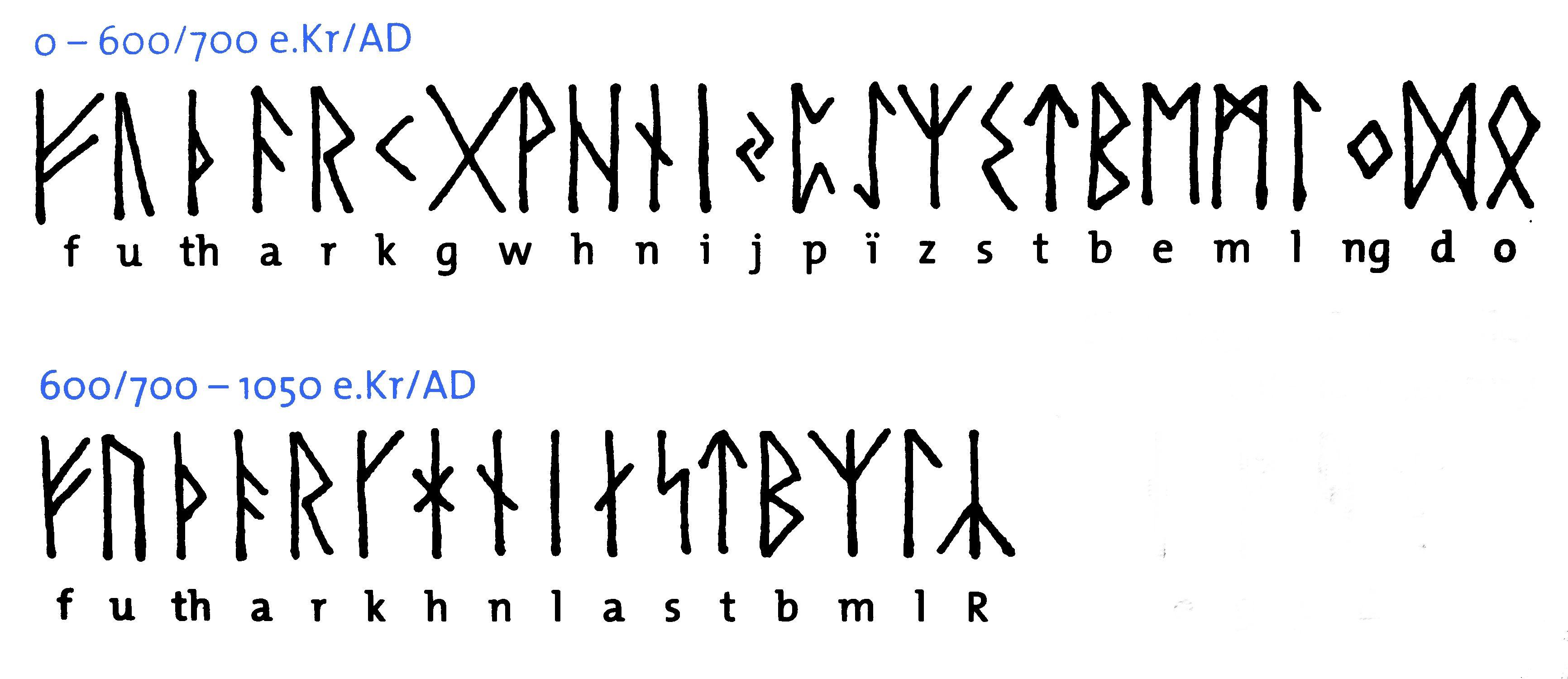 Old Scandinavian Alphabet Scandinavian Tattoo Scandinavian Lettering