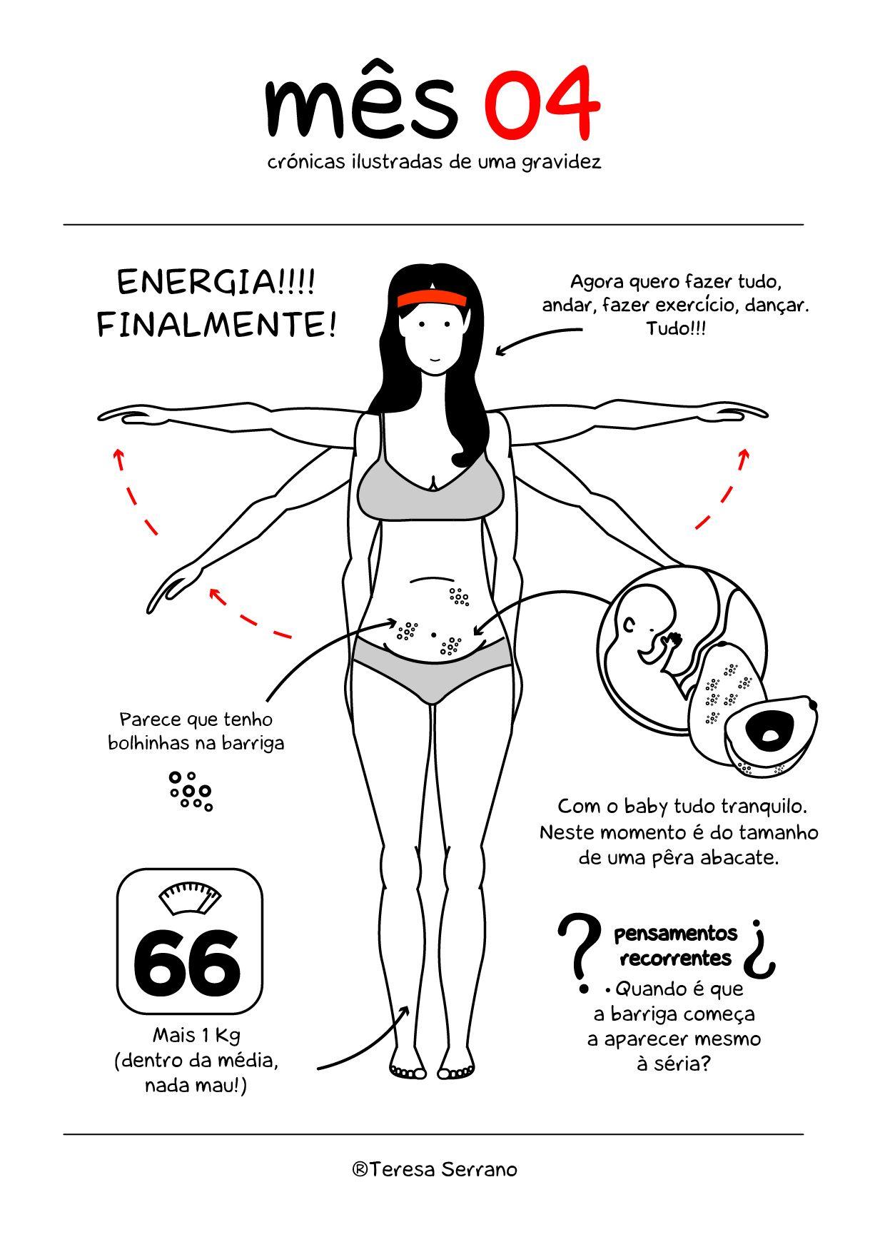 Mes 04 A Energia Voltou Com Imagens Meses De Gravidez