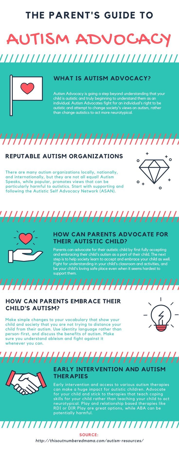 Autism Diagnosis Explained >> Self Advocacy Explained The Practical Guide To Autism For Parents