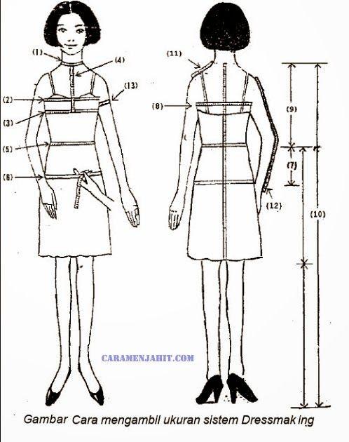 Cara Mengukur Pola Baju Wanita