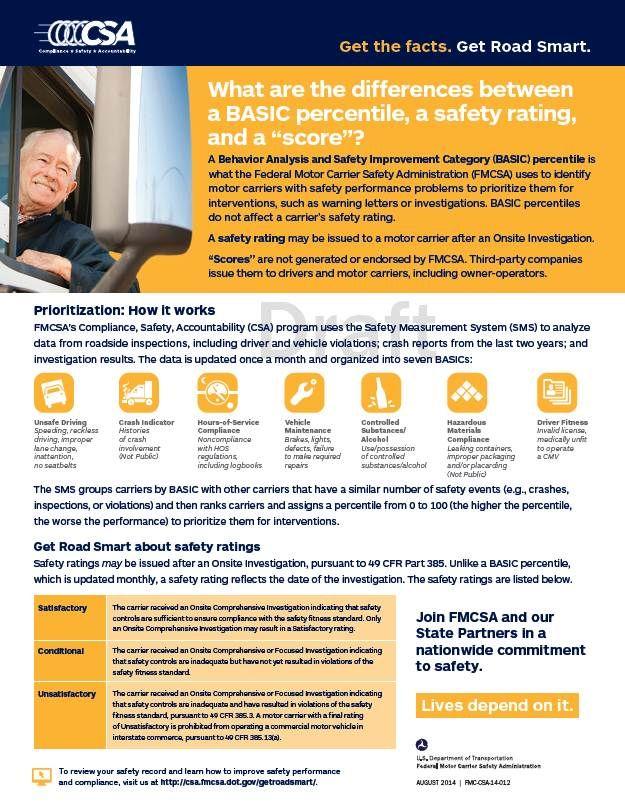 CSA Compliance, Safety, Accountability Behavior
