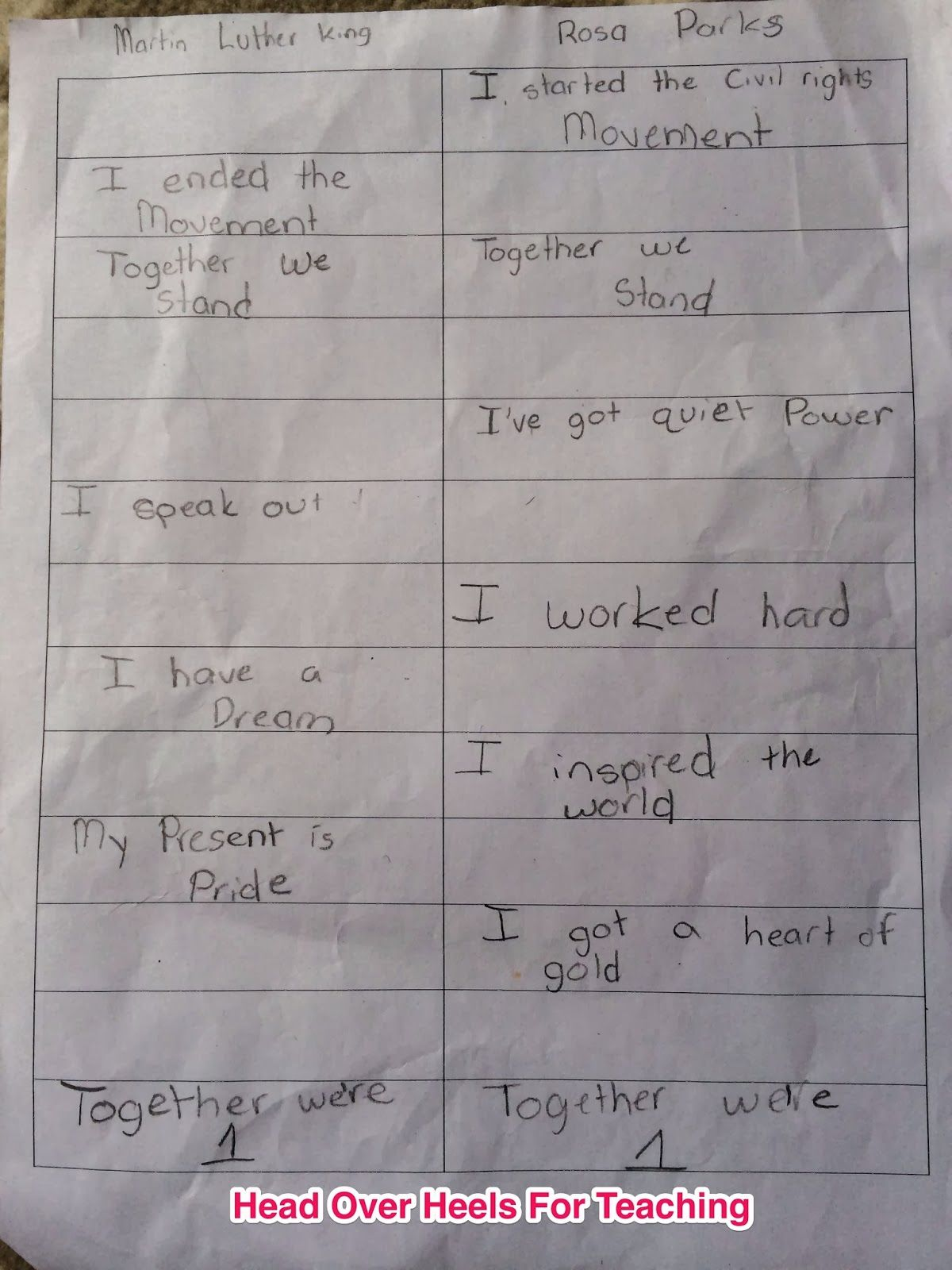 spark student motivation poems for two voices students wrote spark student motivation poems for two voices students wrote poems about rosa parks and