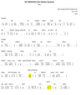 Pin Di Music Teaching