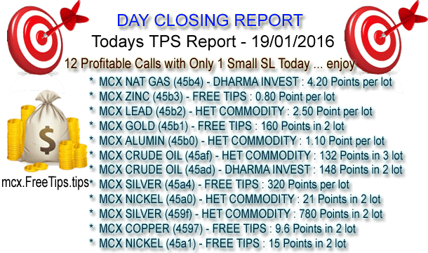 Pin By Www Freetips Tips On Mcx Free Tips Mcx Commodity Market