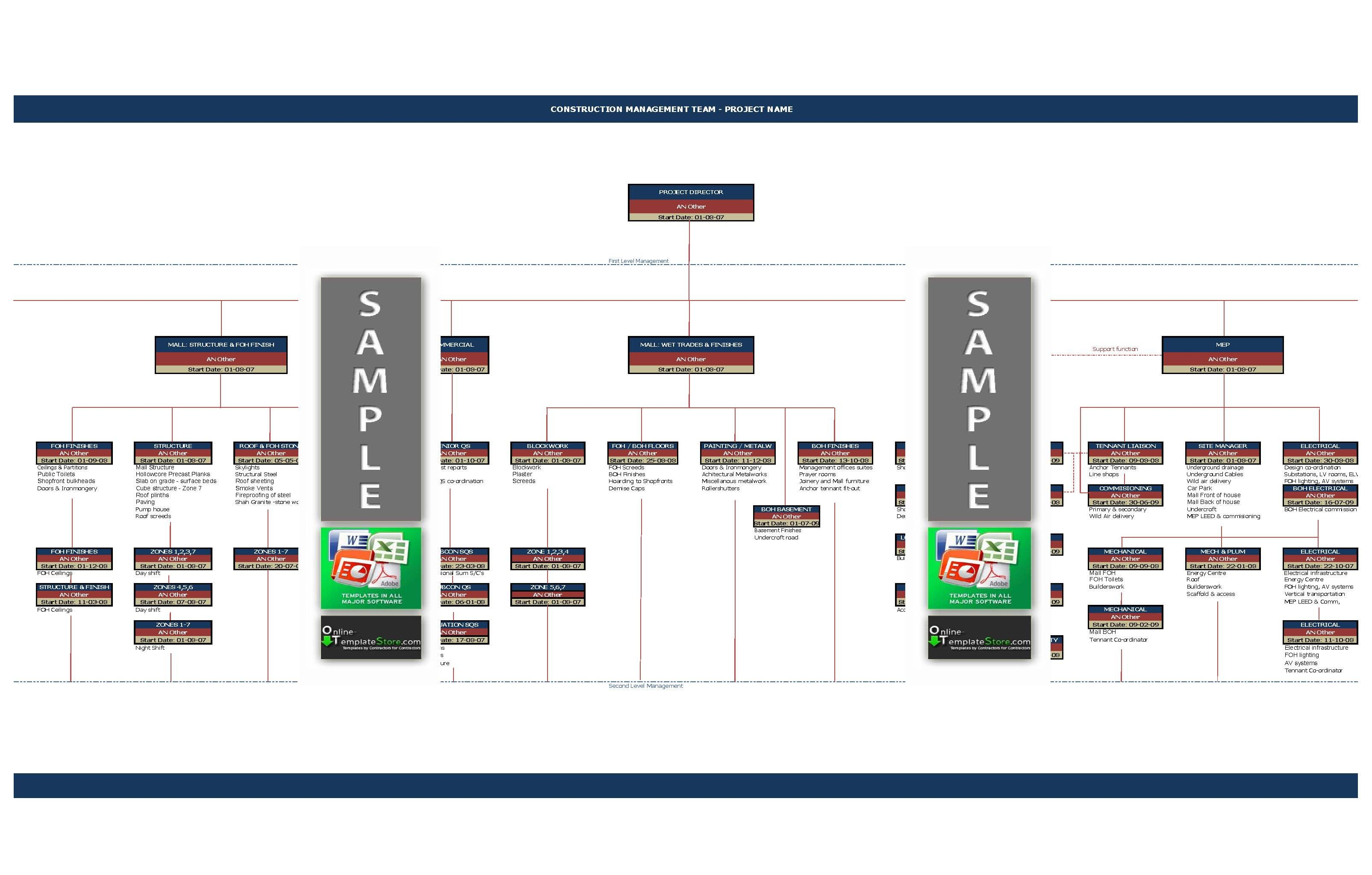 Create You Site Or Project Organogram With This Simple Excel - Organogram template