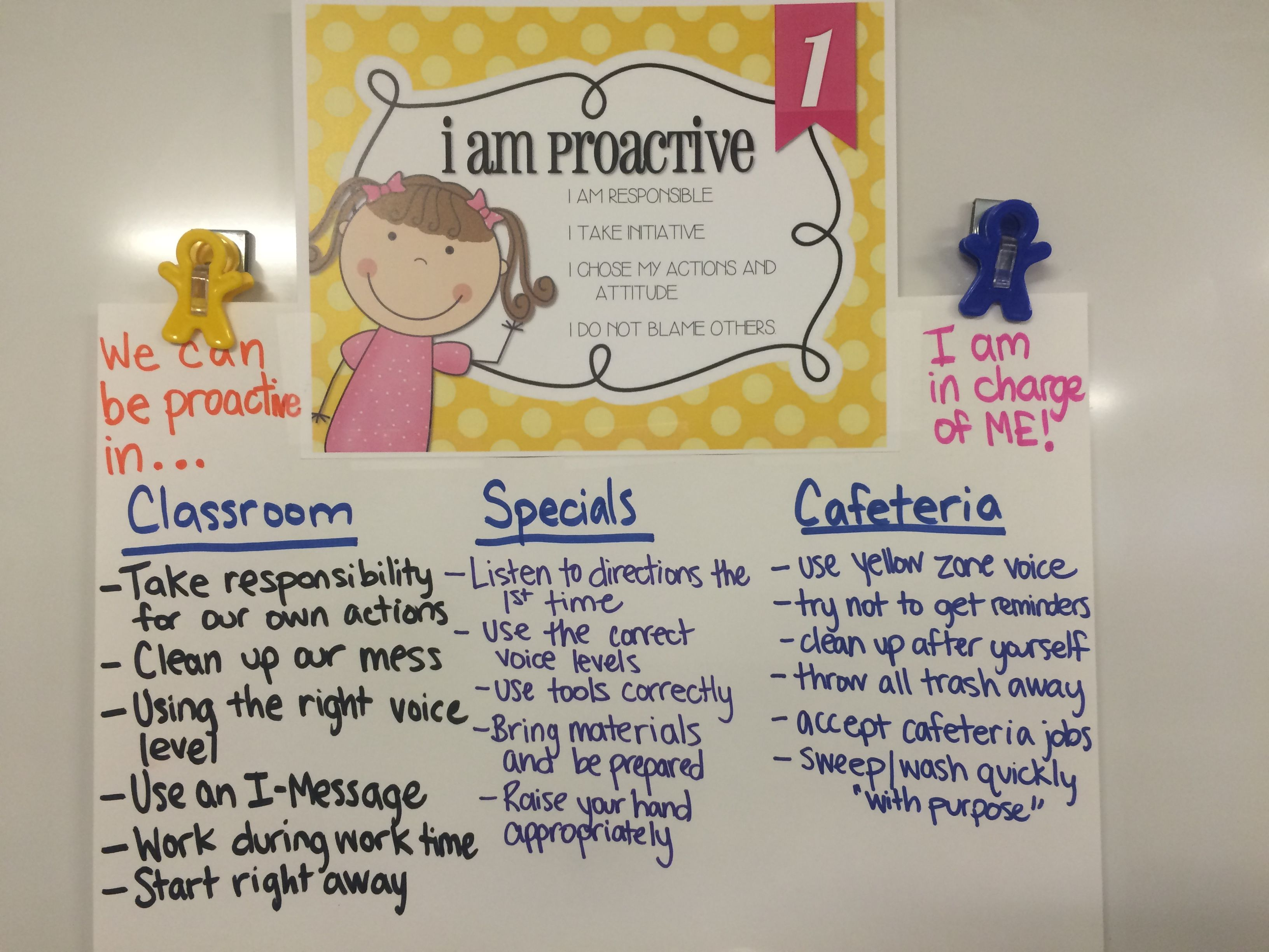 Habit 1 Anchor Chart We Can Be Proactive In