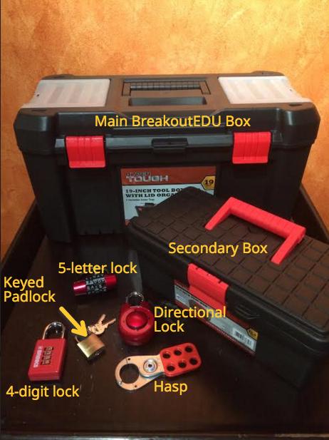 Hey mr stern diy breakoutedu box breakout edu for Escape game diy