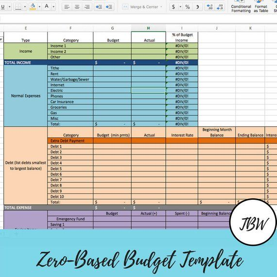 Zero Based Budgeting Template | Monthly Budget Template Zero Based Budget Excel Download