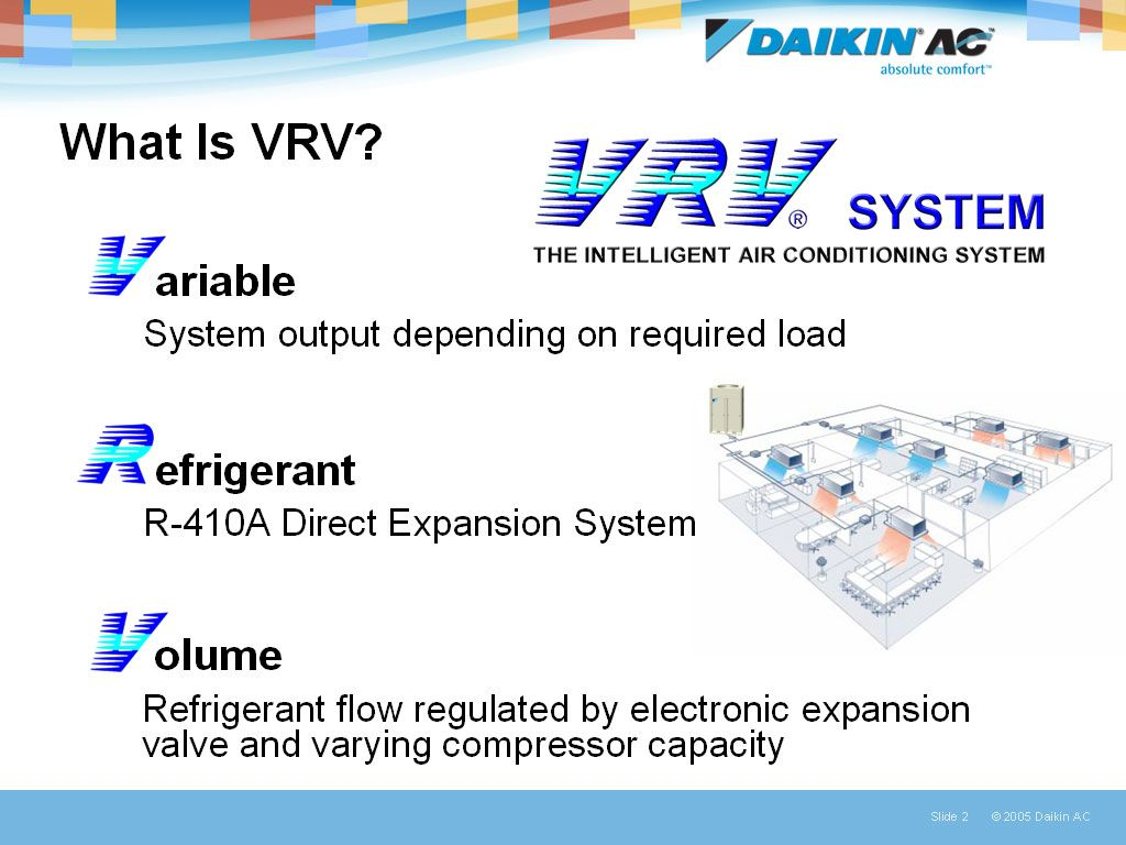 Awesome Daikin Vrv Wiring Diagram Pictures Inspiration ...