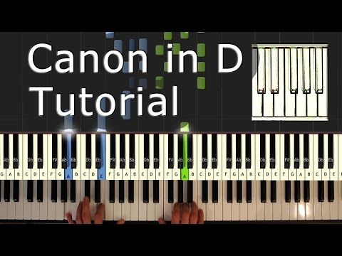 Canon In D Piano Tutorial Easy Pachelbel How To Play