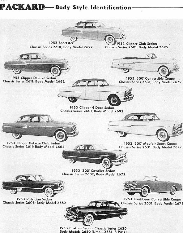 Identifying 1946 to 1953 Packard Automobiles - Route 66 Hot Rod High