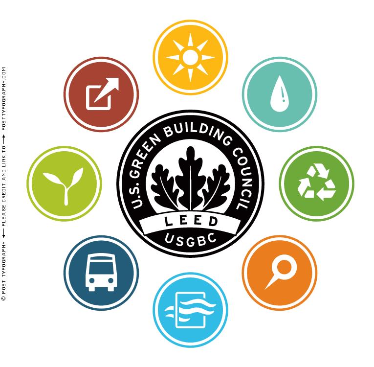 Environmental Advocacy Graphic Design And Illustration For Us