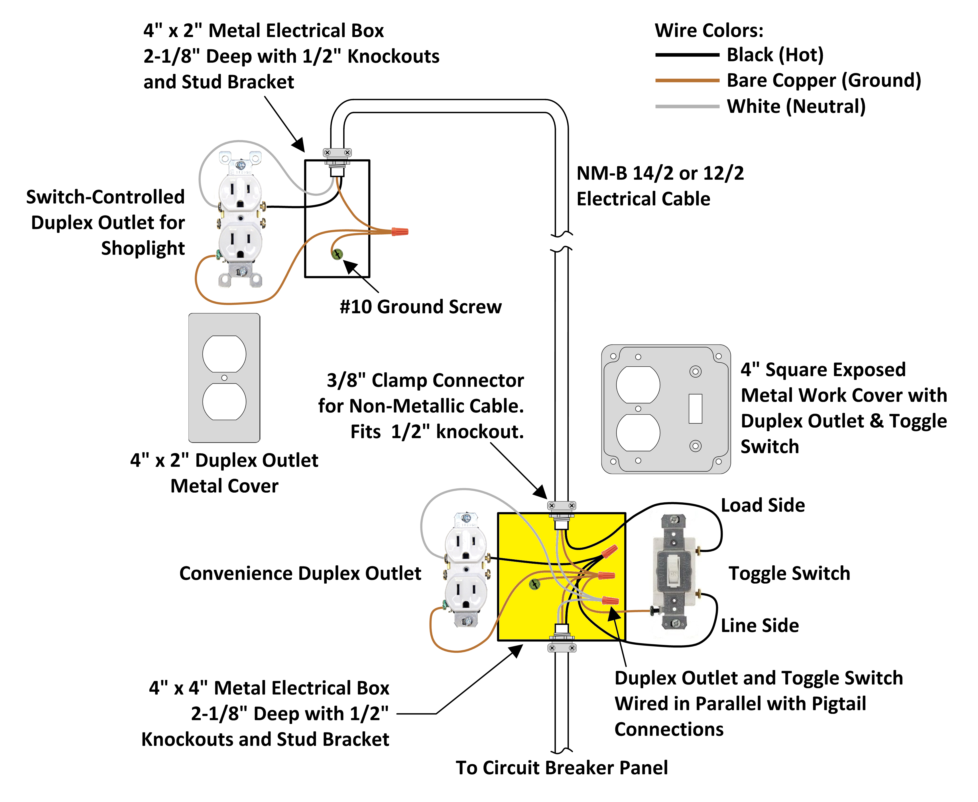 17++ Leviton double switch wiring diagram ideas in 2021